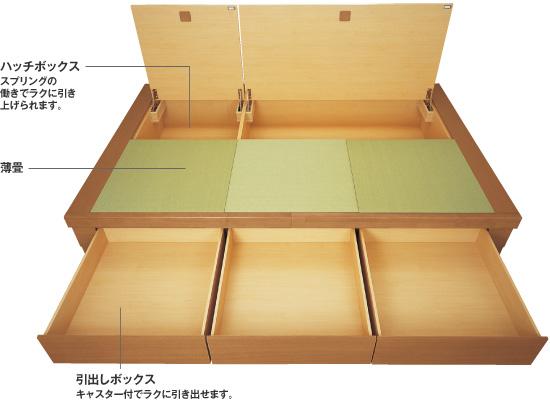 storage_p01